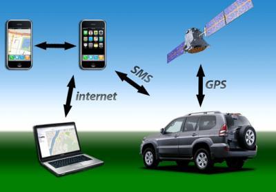 GPS Fahrzeugortung SMS GSM Alarm